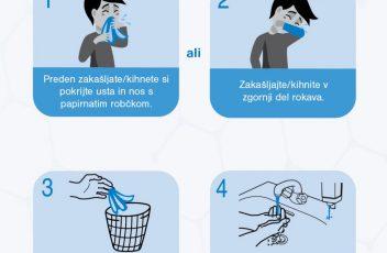 NIJZ Pravilna higiena kašlja